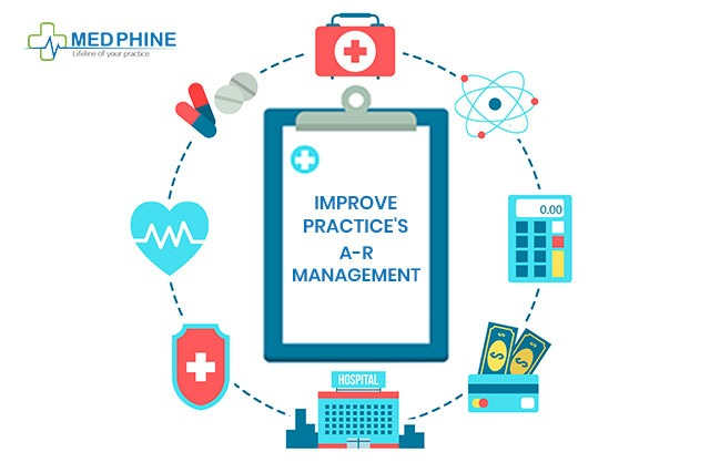 IMPROVE PRACTICE'S A-R MANAGEMENT